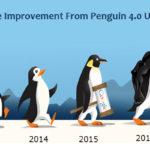 Positive Improvement From Penguin 4.0 Updates